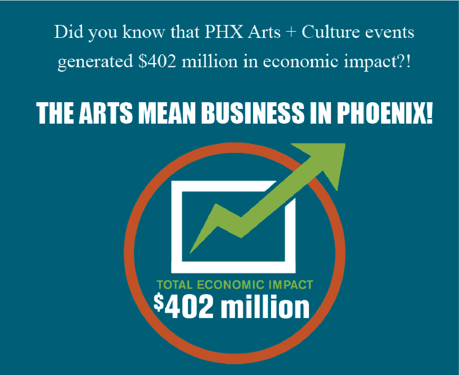 Did you know that Phoenix Arts and Culture events generated $402 Million in economic impact? The Arts Mean Business in Phoenix