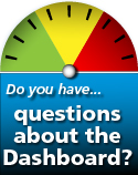Dashboard questions 2