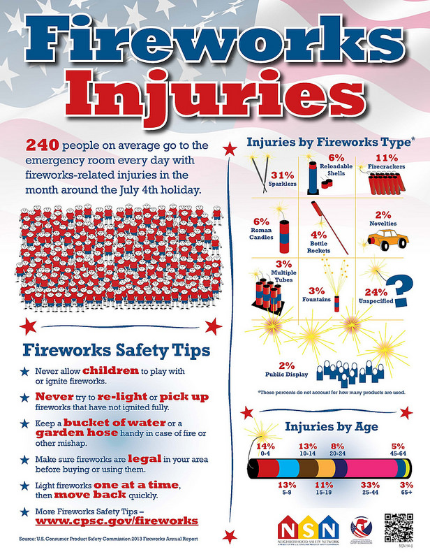 fireworks injury 6.jpg