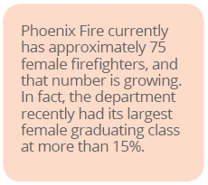 Phoenix Fire currently has approximately 75 female firefighters, and that number is growing. In fact, the department recently had its largest female graduating class at more than 15%.