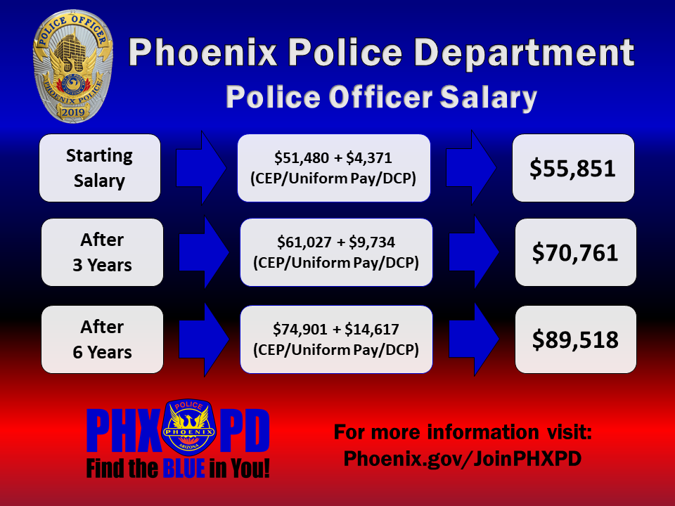 Police Phoenix Police Recruiting