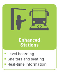 Enhanced stations