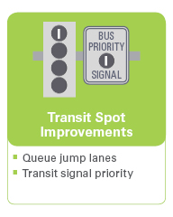Transit spot improvements