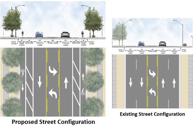 Street configuration illustrations