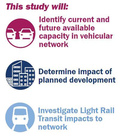 Street Transportation Downtown Transportation Plan Update