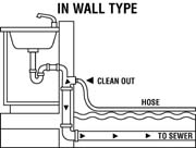 illustration for in-wall type drain